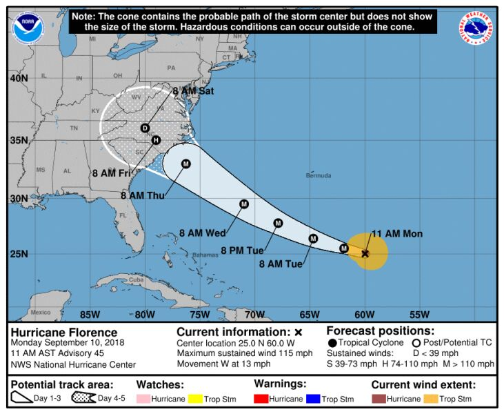 Prognozowana ścieżka przejścia huraganu Florence (NHC)