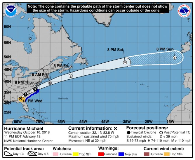 Prognozowana trasa przejścia burzy tropikalnej Michael (NHC)
